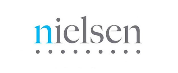 Nielsen Confluence Panel App