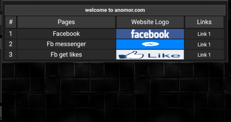 How To Hack Facebook Account With Anomore Phishing